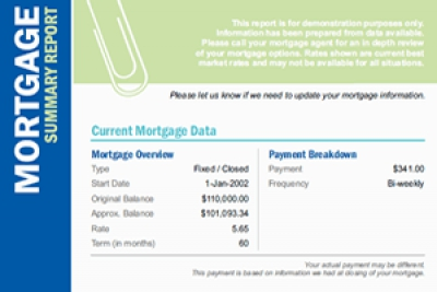 How to find the Best Mortgage